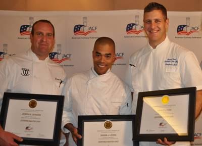 american-culinary-federation